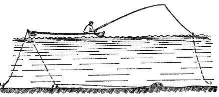 рыбалка с лодки на реке как выбрать место