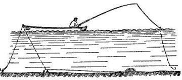 Как ставить лодку при ловле в проводку