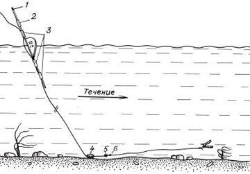 Снасть для ловли рыбы в проводку